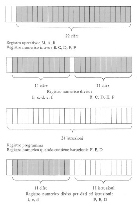 Configuraciones registros