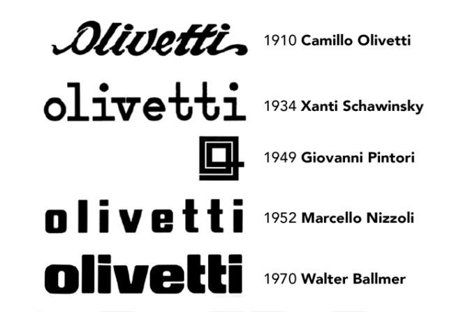 Evolución del logo de Olivetti